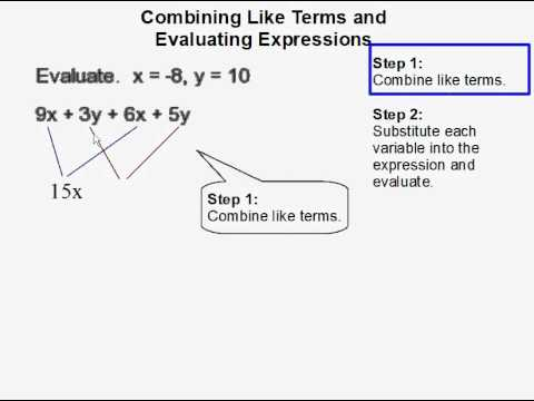 Combining Like Terms and Evaluating Expressions