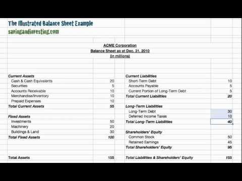11B. The Illustrated Balance Sheet Example