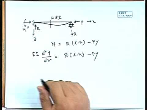 Lec-19 Theory of Column-IV