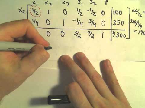 The Simplex Method - Finding a Maximum / Word Problem Example, Part 4 of 5