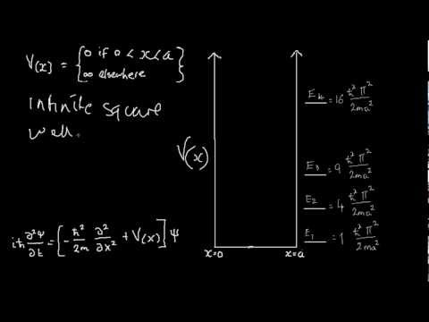 Quantum Mechanics 021 : A particle in a box (part 2)