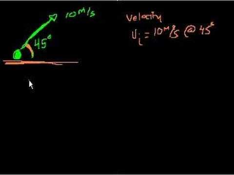 2 dimensional projectile motion (part 1)