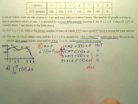 AP Calculus AB 2008 Free Response Q2 Problem D