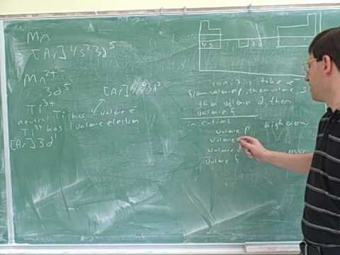 Chemistry: Transition metals and isomerism (2)