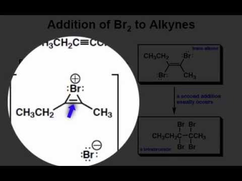 Addition of Br2 to an Alkyne