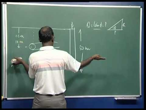 Mod-01 Lec-28 Lecture-28.High Voltage DC Transmission