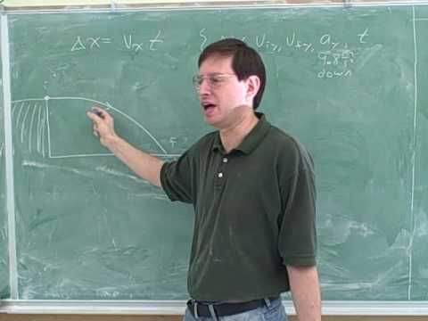 Physics: Two-dimensional projectile motion (5)