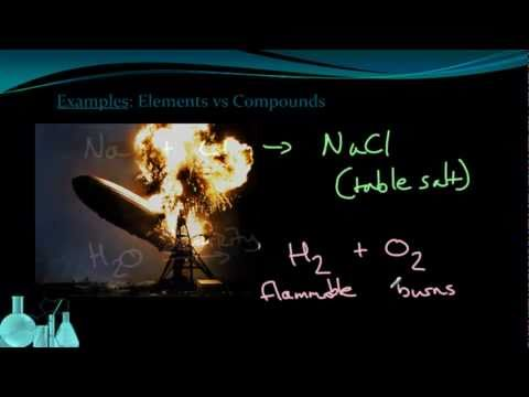 Chemistry 1.2 Classifying Matter (Part 2 of 3)