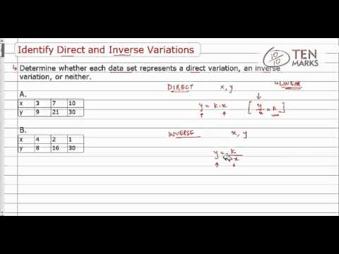 Identify Direct and Inverse Variations