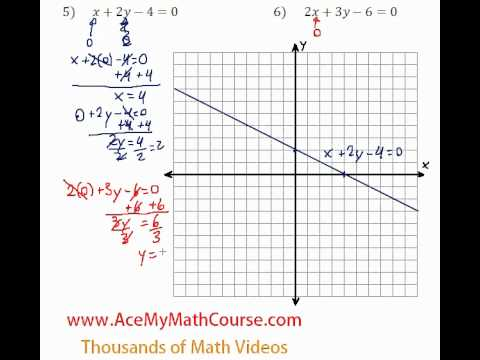 Linear Equations - Finding X&Y-Intercepts and Graphing #5-6