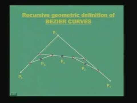 Lecture - 38 Curves and Surface Representation