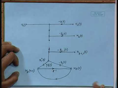 Lec-34 Hebbian-Based Principal Component Analysis