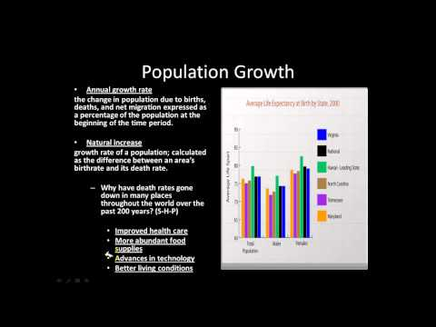 Population Growth and Pyramids