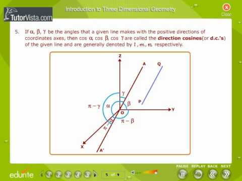 Introduction to three Dimensional geometry