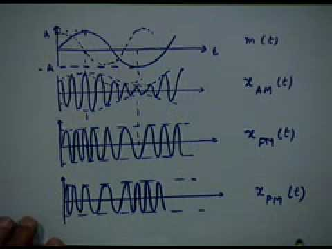 Lecture - 15 Angle Modulation