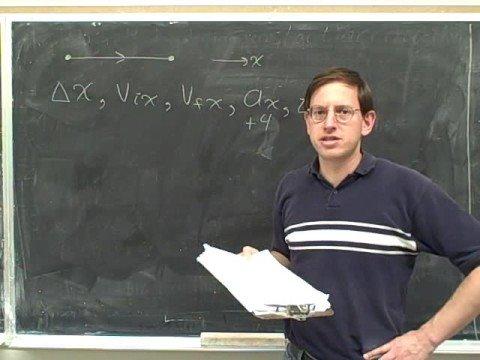 Physics: One-dimensional kinematics (7)