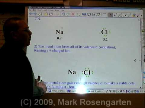 Chemistry Tutorial 6.2a:  Ionic Bonding