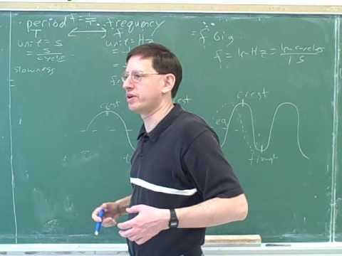 Physics: Waves and oscillations (3)