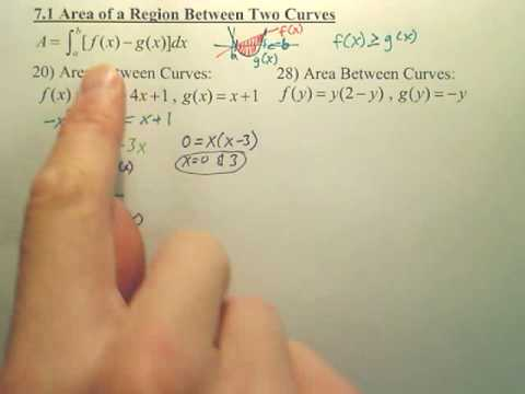 7.1a1 Area of a Region Between Two Curves - Calculus