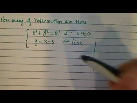 Graph System of Equations: x^2 + y^2 = 81, y = x - 3