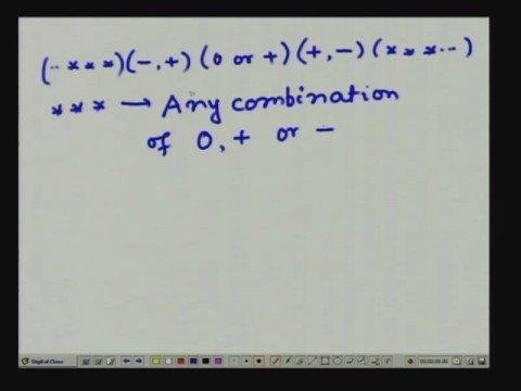 Lecture -32 Image Segmentation - IV