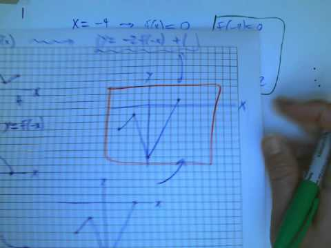 graph-transformations-example.avi
