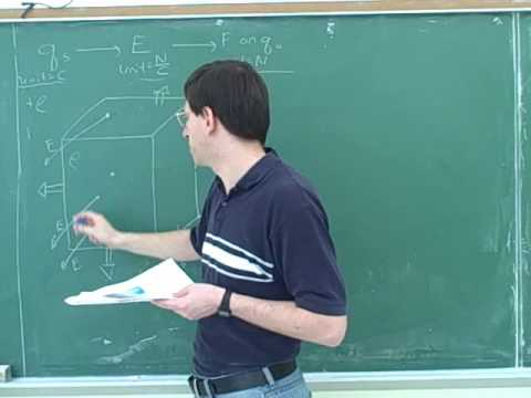 Physics: Electric field lines and Gauss's law (14)