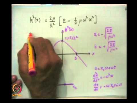 Mod-09 Lec-35 The JWKB Approximation