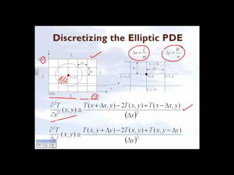 Introduction to Numerical Solution of 2nd Order Linear Elliptic PDEs