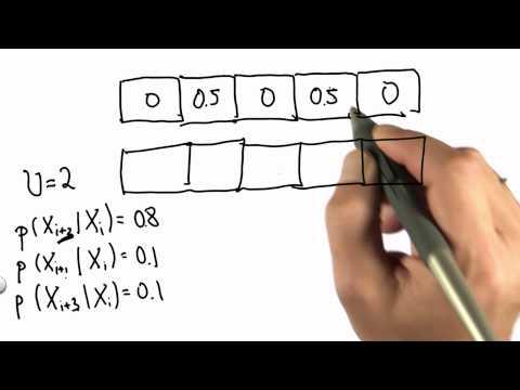 Inexact Motion 2 - CS373 Unit 1 - Udacity