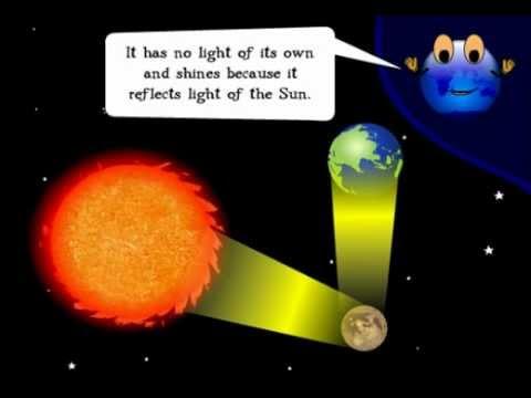 The Moon - Class III Science