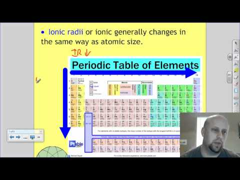 vodcast 5 7 periodic trends ipad