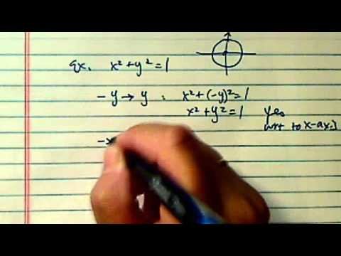 Symmetry of Graphs and Functions -  Part 2 of 2: Three Examples