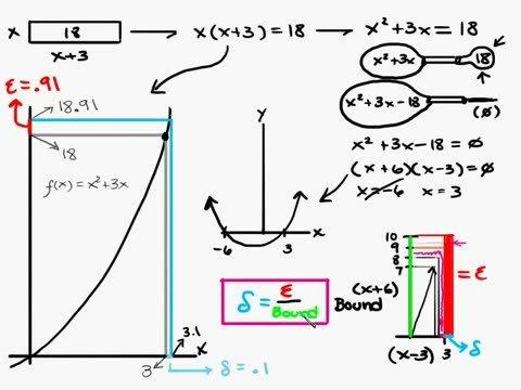 Calculus - Epsilon Delta Limit Proof Part 2/4 Intuitive Math Help Limits