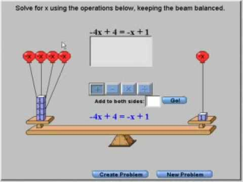 Using a balance beam to solve negative equations