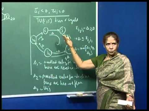 Mod-01 Lec-29 Min-cost flow problem