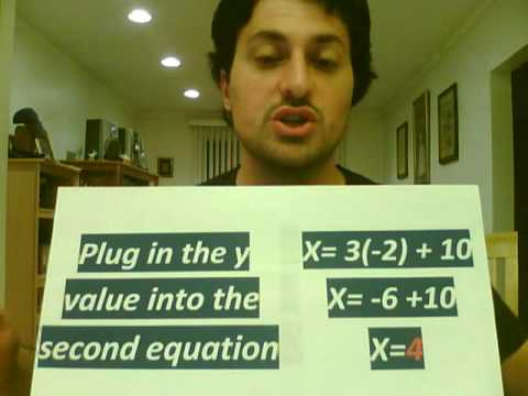 solving linear equations using the substitution method