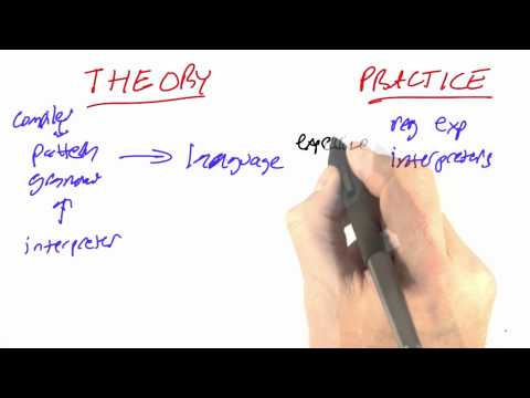 Theory and practice - CS212 Unit 3 - Udacity