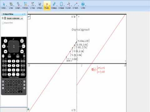 Evaluating Limits of a Piecewise function Numeric, Graphical, and Calculus CAS