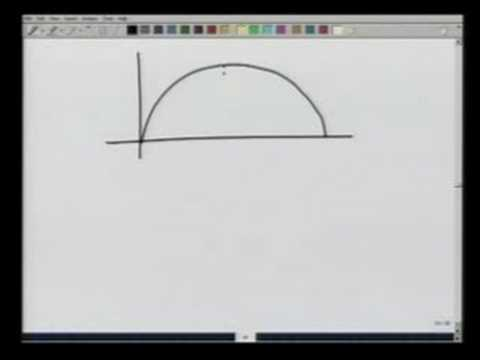 Module -3 Lecture -1 PROPERTIES OF SURFACES - I