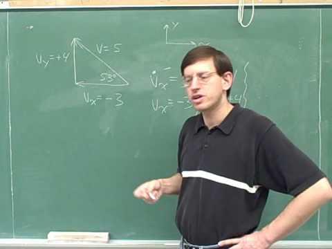 Physics: Vector components (70)