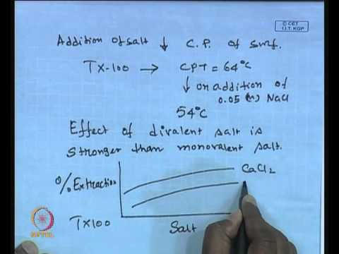 Mod-01 Lec-30 Surfactant Based Separation Processes (Contd.)
