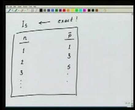 Module 4 Lecture 2 Finite Element Method