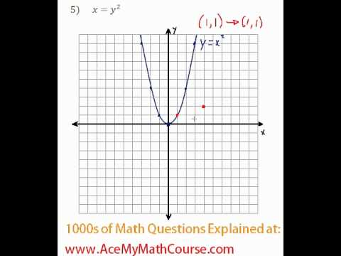 Conics - Graphing Parabolas #5