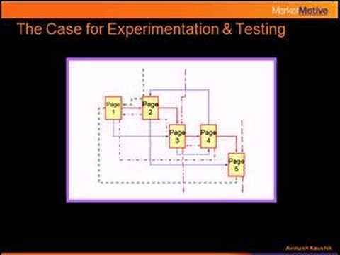 Web Analytics - Experimentation and Testing