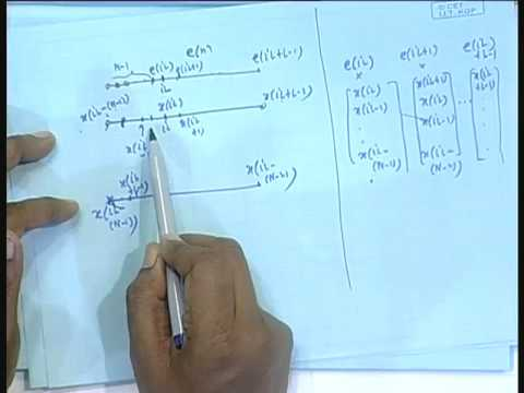 Lecture - 16 Fast Implementation of Block LMS Algorithm