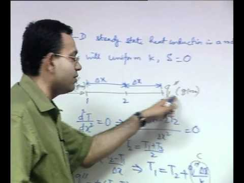 Mod-01 Lec-26 Iterative Methods for Numerical Solution of Systems of Linear Algebraic Equations