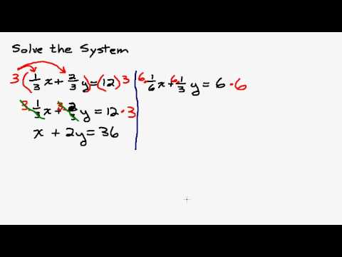 Clearing Fractions in a System of Equations with Infinite Soltutions
