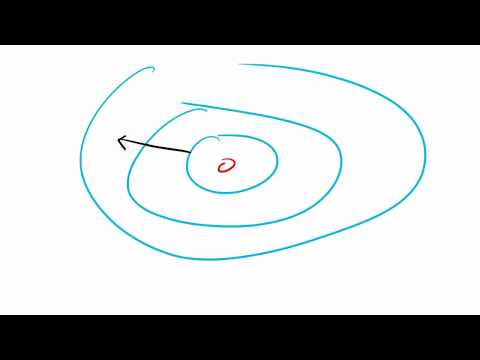 Physics Lecture - 44 - Wave Intensity