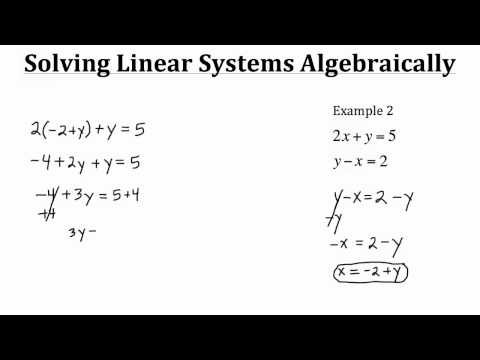 Solving Systems using the substitution method-Textbook Tactics